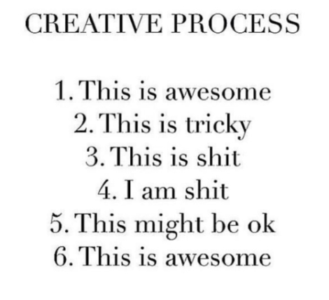 The-Creative-Process sm
